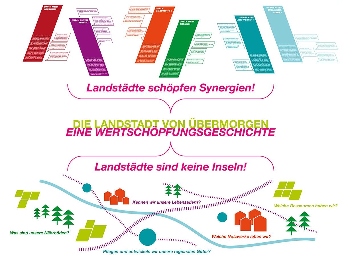 Planungswerkstatt-IBA-Thueringen.jpg