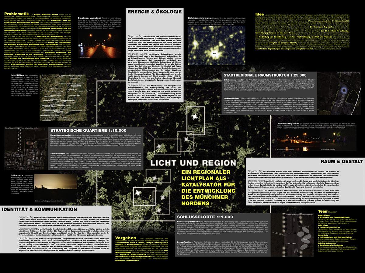 LichtplaeneRegionen_Konzept_1.jpg