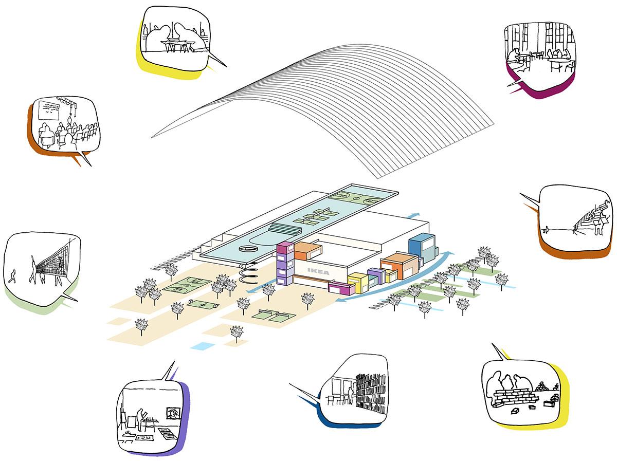 IKEA-Studie-Paketposthalle-Axonometrie.jpg
