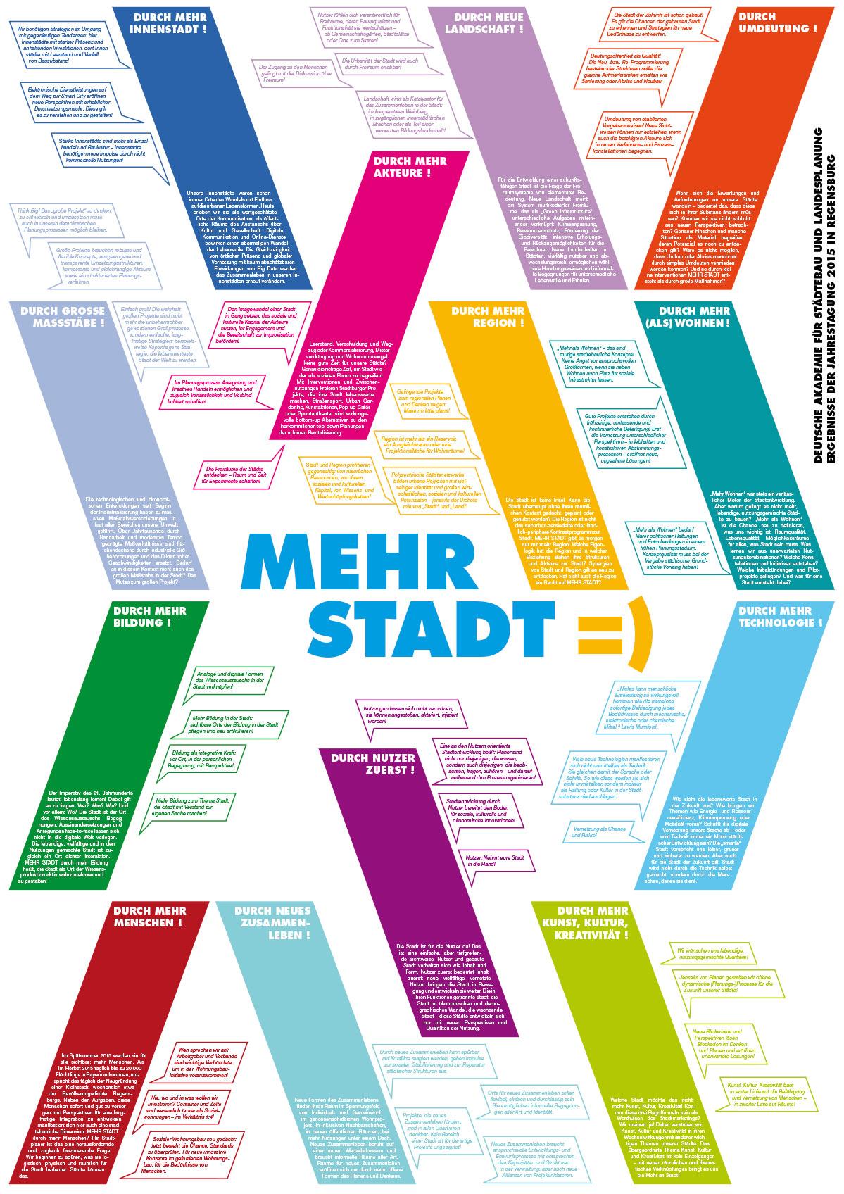 Mehr-Stadt-DASL-2016-1.jpg