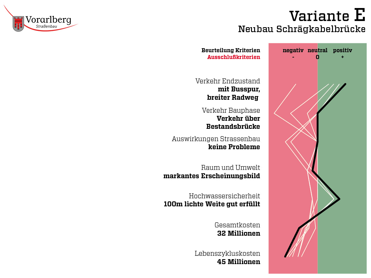 Rheinbruecke_Kommunikation_9.jpg
