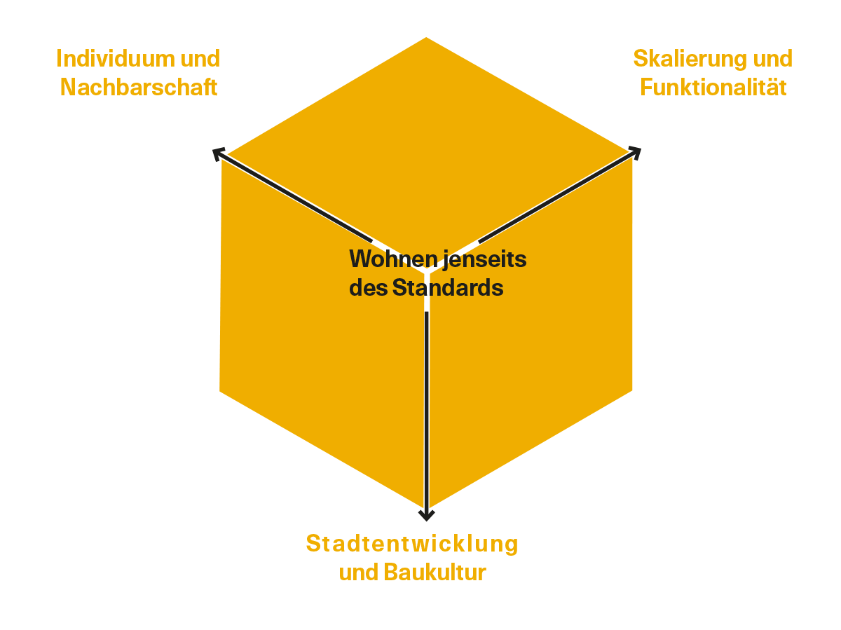 Uebertragbarkeit_grafik.png