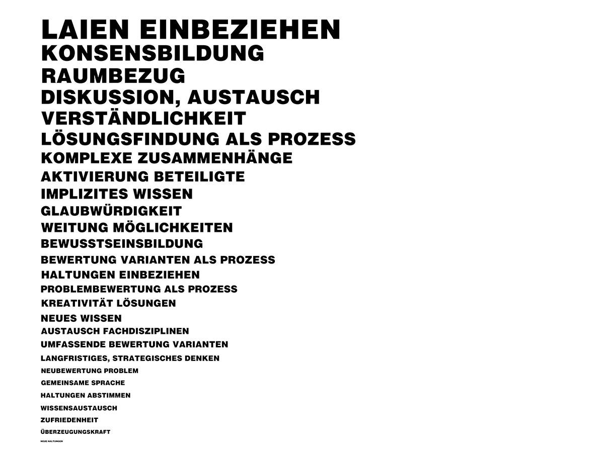 Planungsmethoden_Forschung_1.jpg