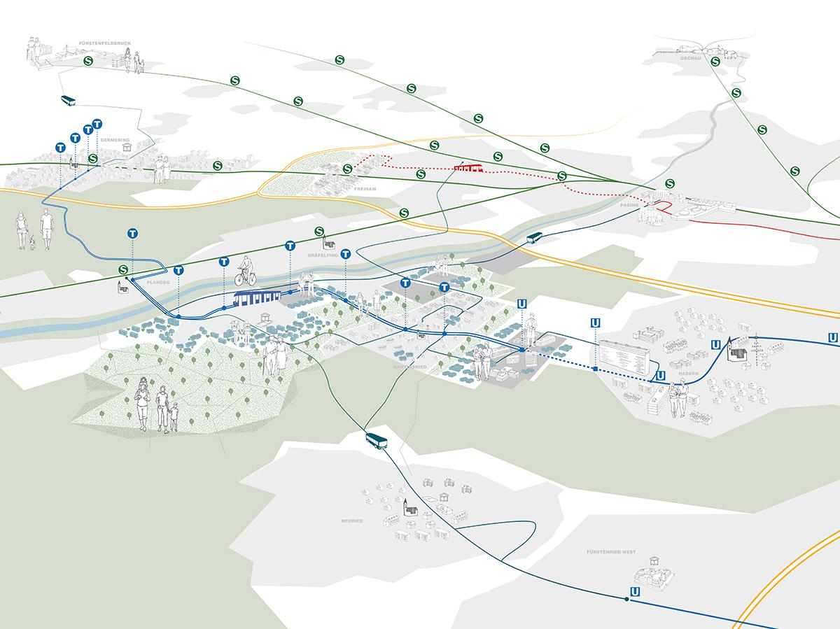 Visualisierung_Szenario_Wuermtal.jpg