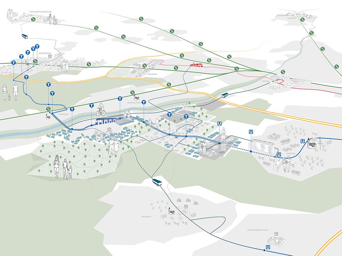 OePNV-Studie-Visualisierung.jpg
