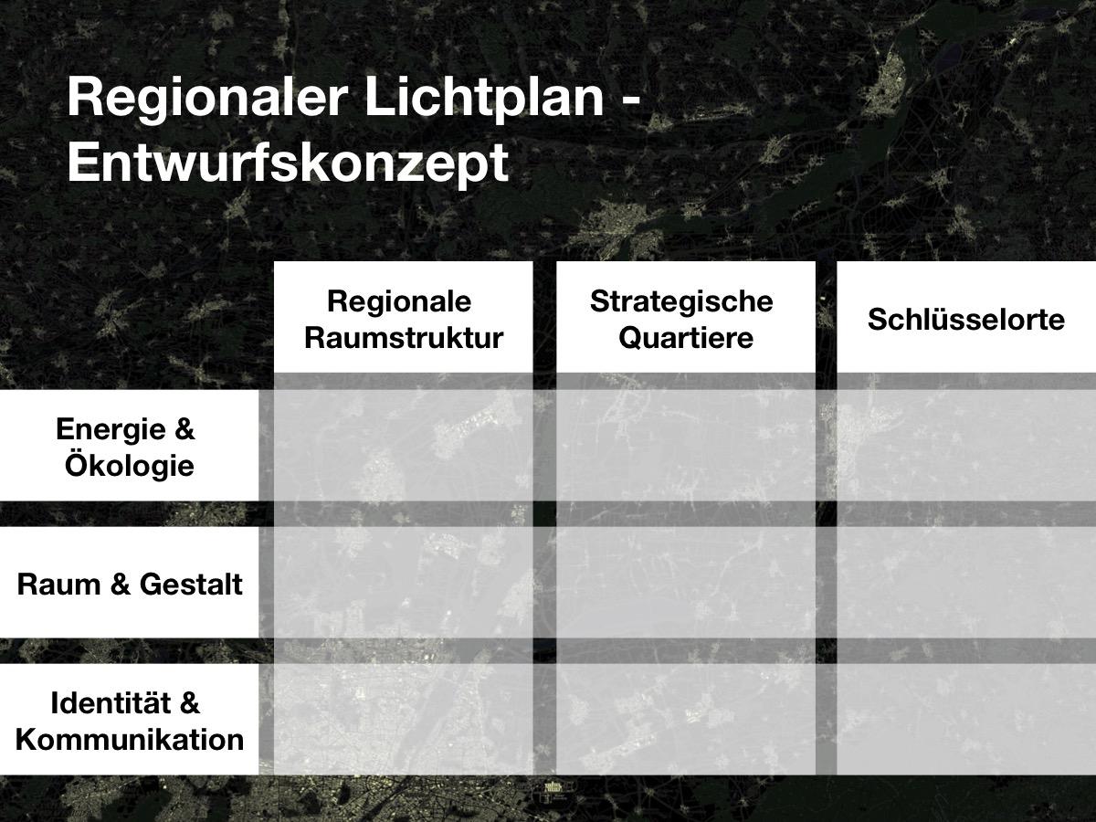 LichtplaeneRegionen_Konzept_7.jpg