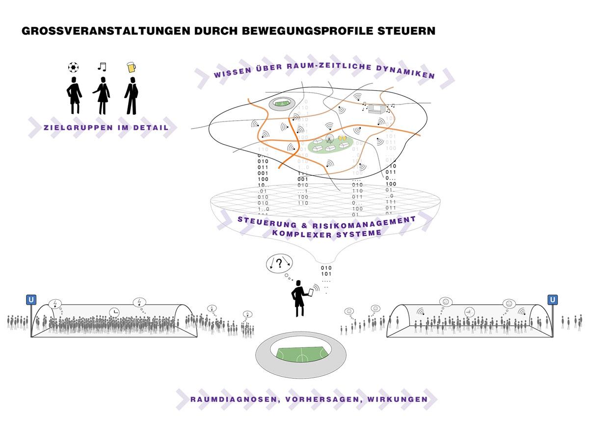 BBSR-Neues-Wissen-3.jpg